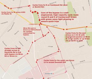 A map of Camberwell Green with potential bypass routes.